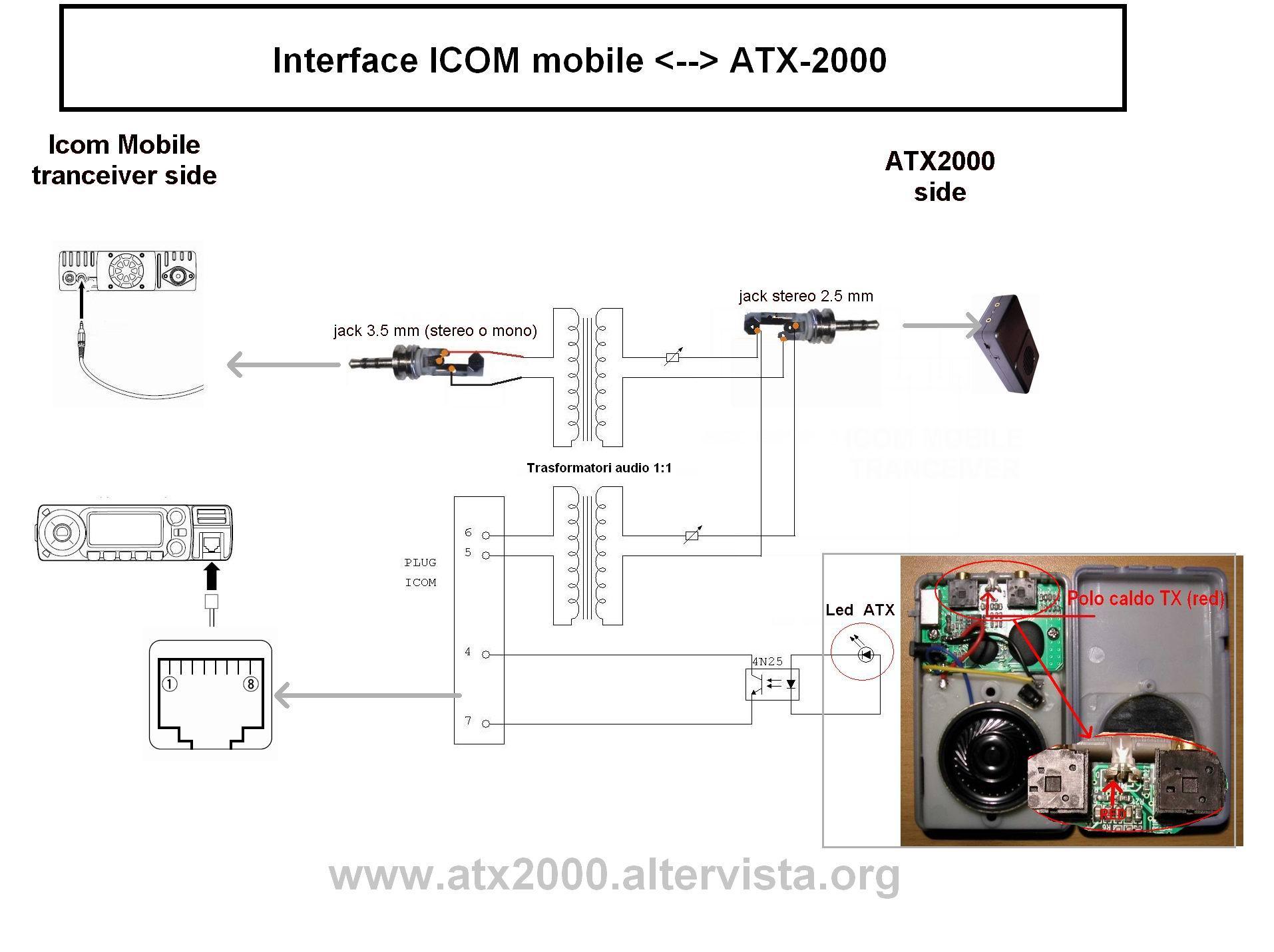 Schema Elettrico Jack 3 5 : Atx2000 link and schemes